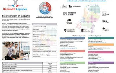 Factsheet KennisDC Logistiek 2020