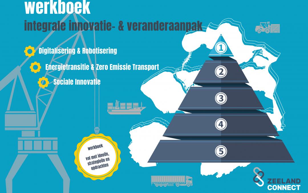 Deepdive Zeeland Connect integrale innovatie- en veranderaanpak – stap 3
